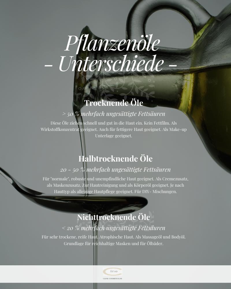 Pflanzenöle Unterschiede